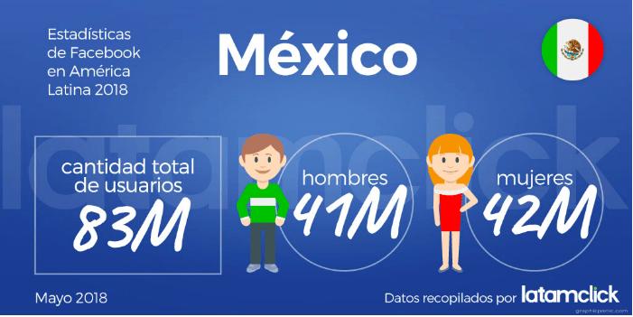 Facebook-en-mexico