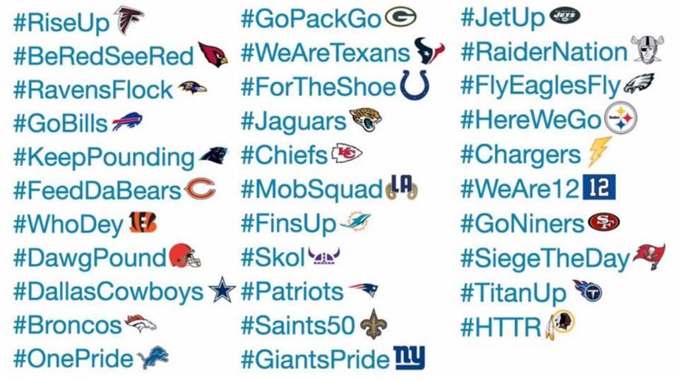hashtags-que-son