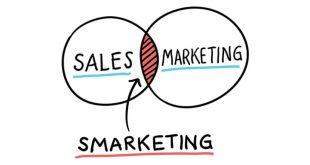 SMarketing: La combinación perfecta para cumplir tus objetivos de marca