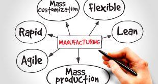 Lean Manufacturing para que tu Empresa sea Competitiva
