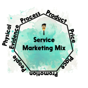 7p's marketing mix