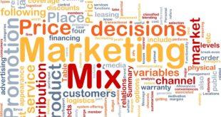 Marketing Mix: La combinación perfecta para el éxito de tus campañas
