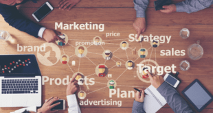 Claves para Desarrollar Un Plan de Marketing 2021